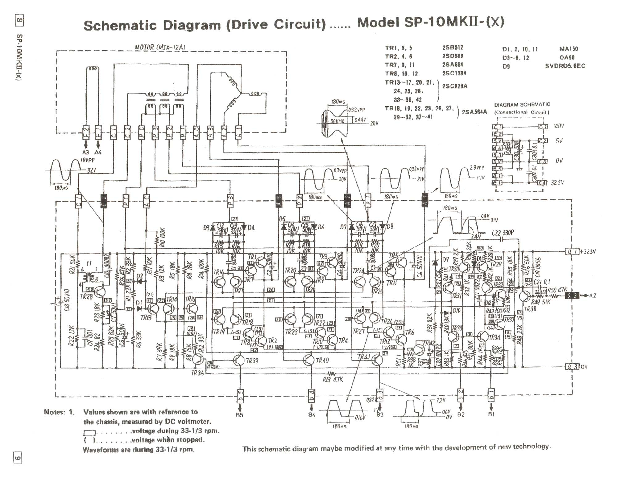 Technics SP 10 Mk II schematic