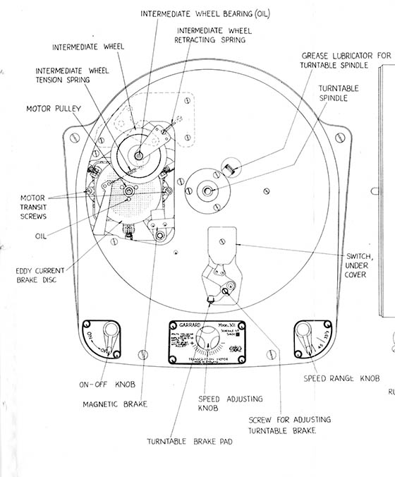 Illustration from the owner's manual showing the top view of the Garrard 301 motor unit.
