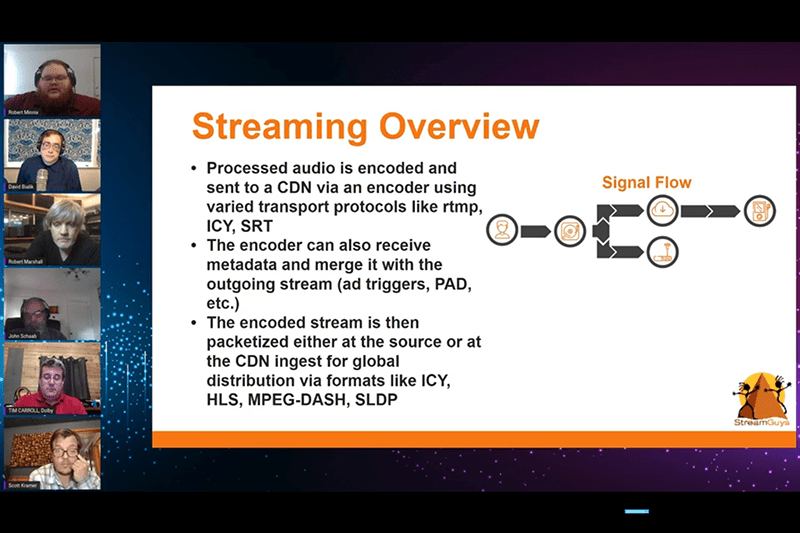 """Screenshot from """"The Technology of Streaming"""" courtesy of AES."""